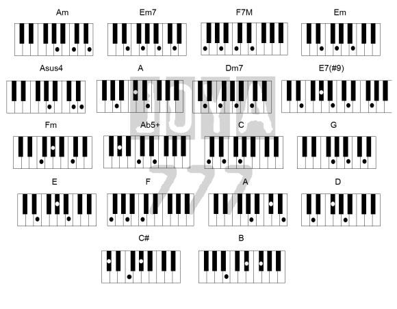 musica para el piano: